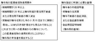 20101022相続ブログ添付ファイル.JPG