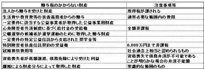 20110324-添付ファイル.JPG