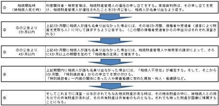20120309-添付ファイル.JPG
