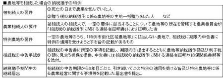 20120706-添付ファイル.JPG