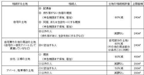 20121109-添付ファイル.JPG