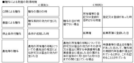 20130308-添付ファイル.jpg